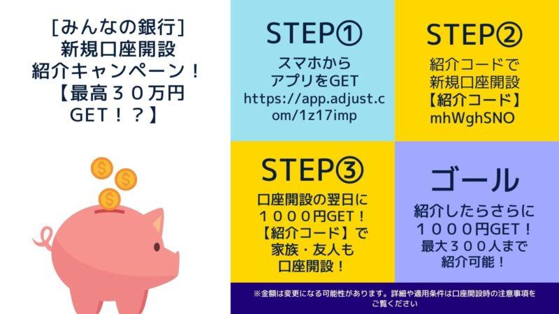「みんなの銀行」口座開設カンタン3STEP